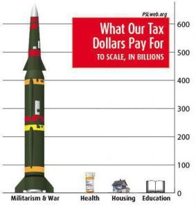 BudgetGraph