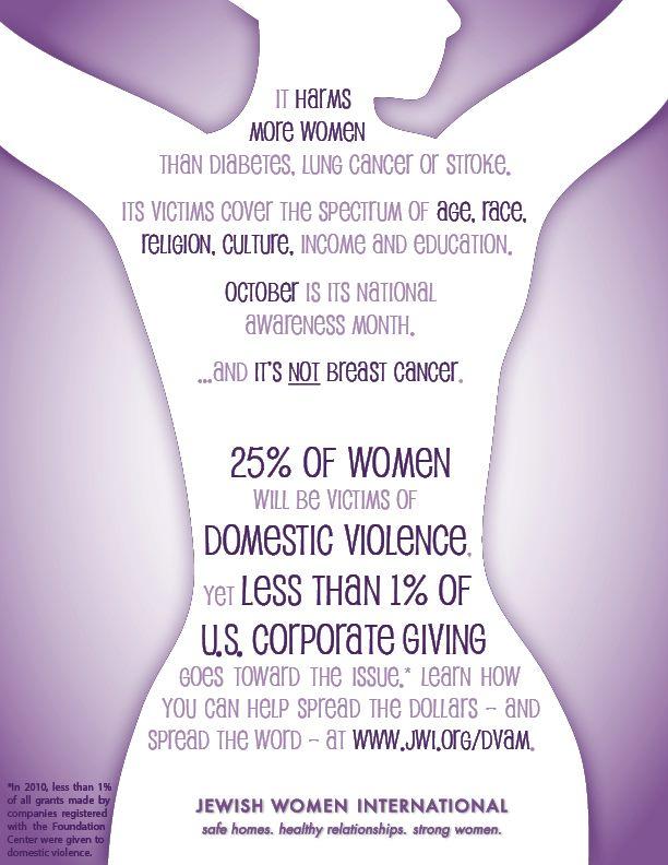 DV Awareness 2012: Celebrating Purple Ribbons and Logos ...