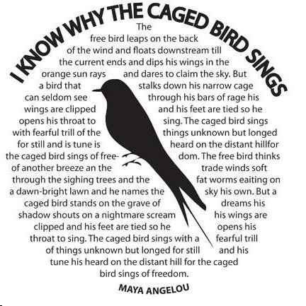 Why Does The Caged Bird Sing